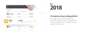 Best Crypto Coins in USA